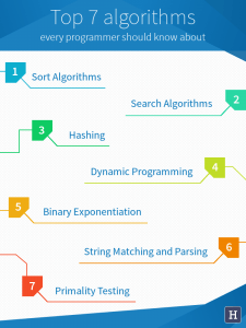 Top 7 algorithms and data structures every programmer should know about