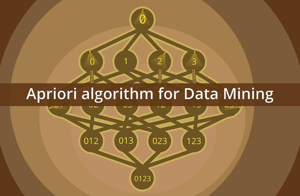 apriori algorithm for data mining