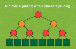 minimax algorithm with alpha beta pruning