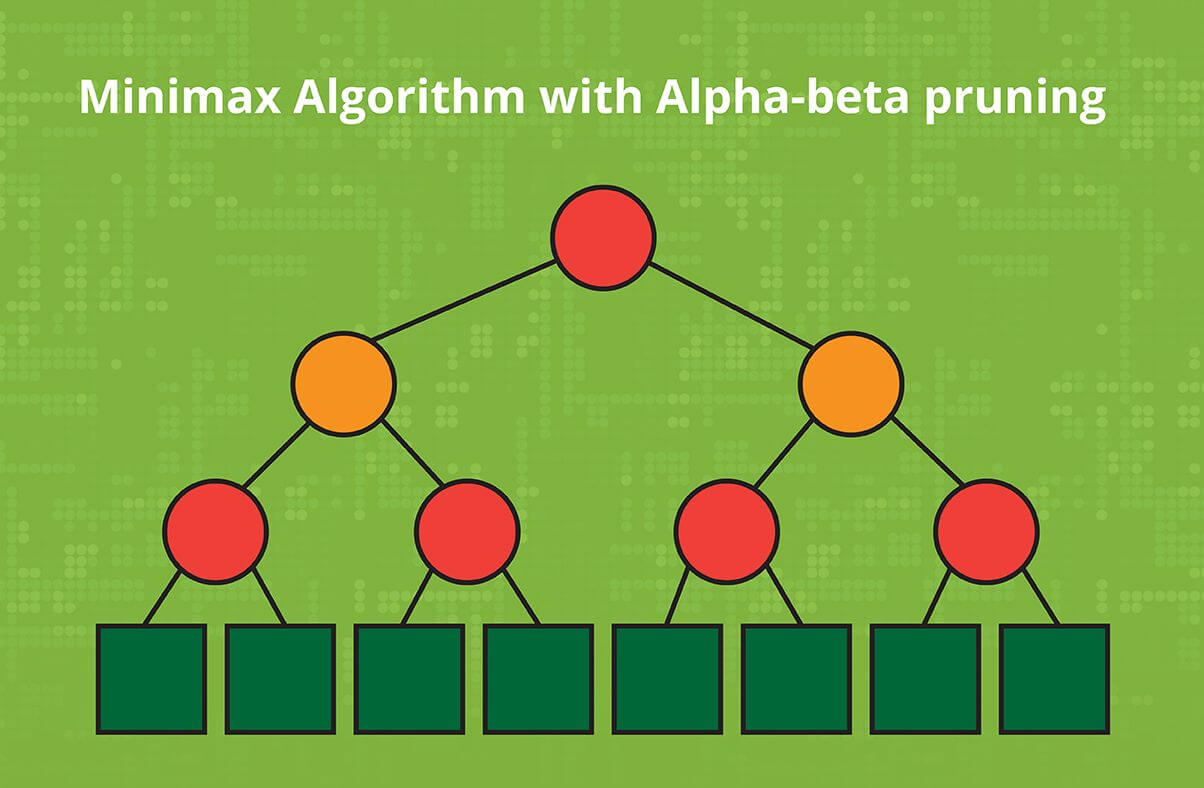 Minimax Algorithm with Alpha-beta pruning