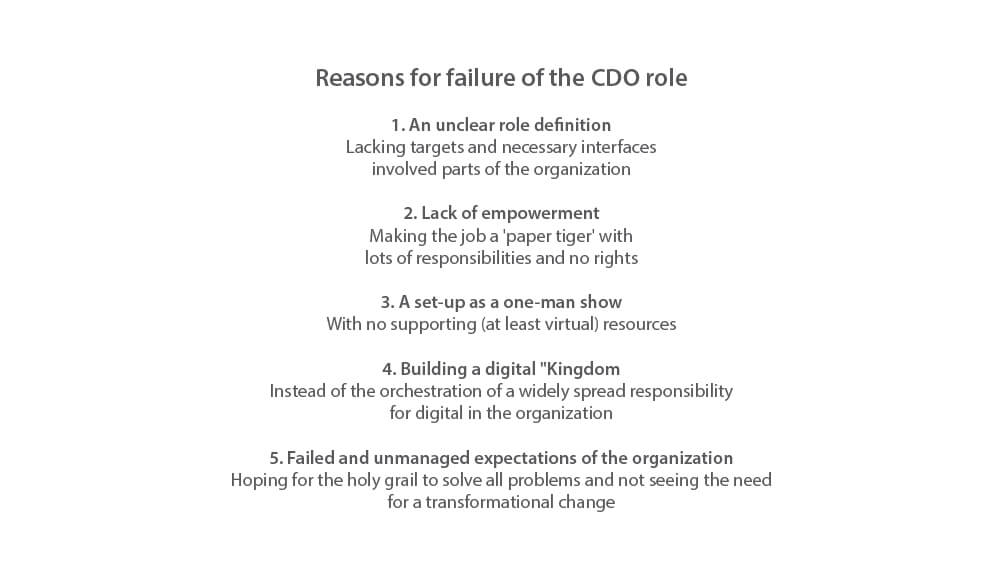 Reasons why the Chief Digital Officer role fails