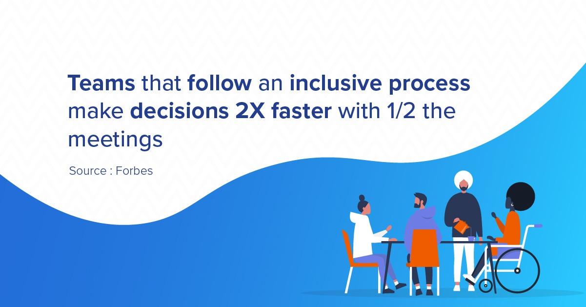 Inclusive teams make better decisions